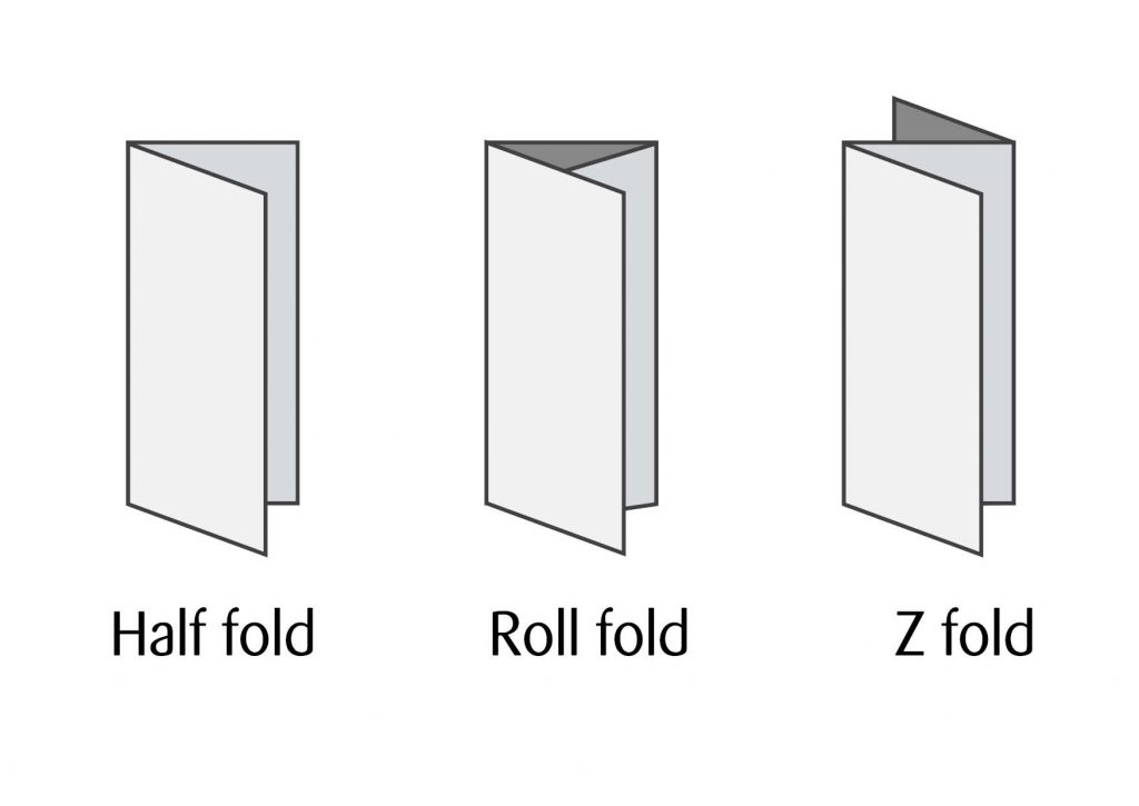 This image has an empty alt attribute; its file name is Paper-folds-1024x725.jpg